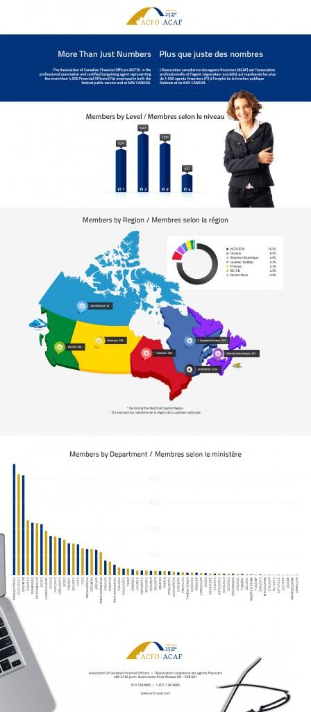 acfo-infographic