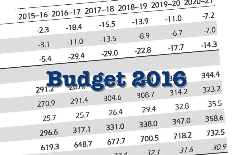 budget-EN