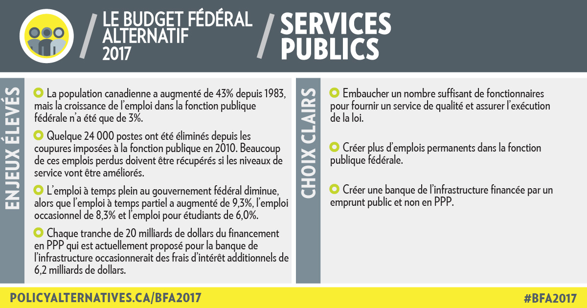 Public services (1)